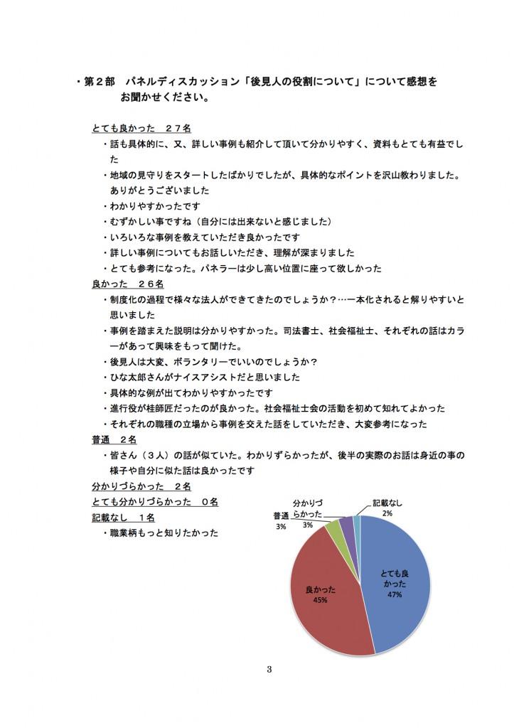 26 11 11 札幌B「落語で学ぼう!成年後見制度」アンケート