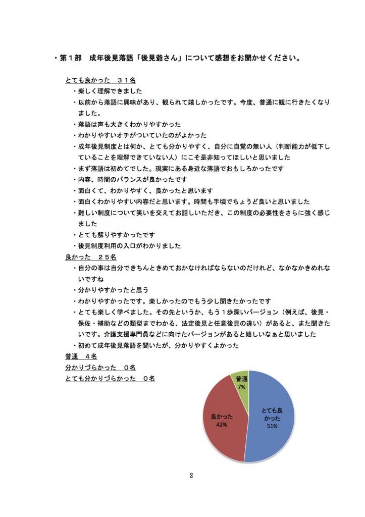 26 11 11 札幌A「落語で学ぼう!成年後見制度」アンケート